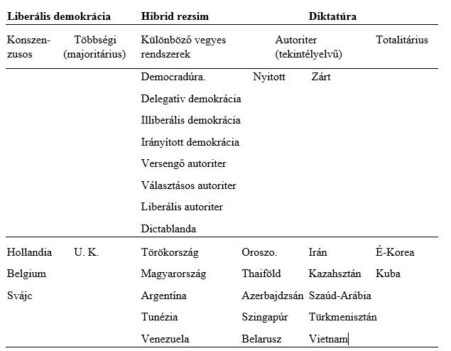táblázat bozóki2